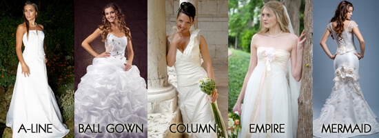 LEARN ABOUT WEDDING DRESS STYLES